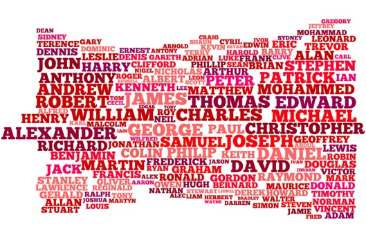 The Most Por Uk Baby Names Ysing 100 Years Of Data