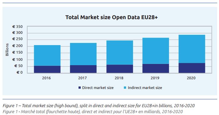 Creating Value through Open Data