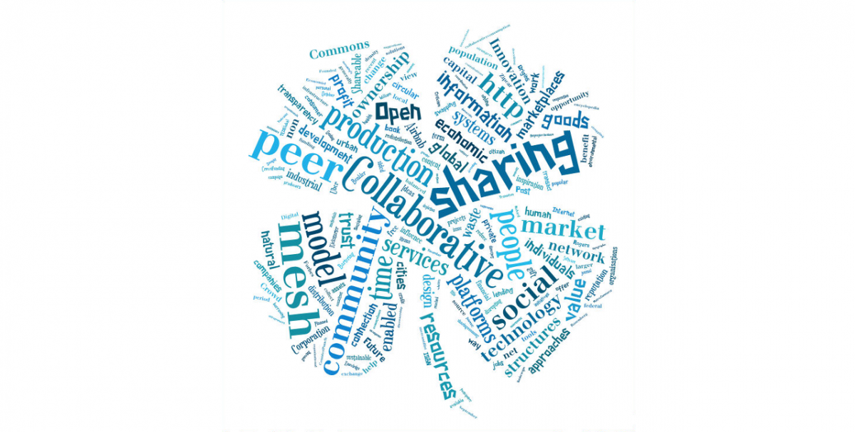 word cloud sharing economy